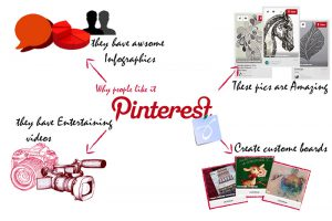 Best Tips for using Pinterest for business