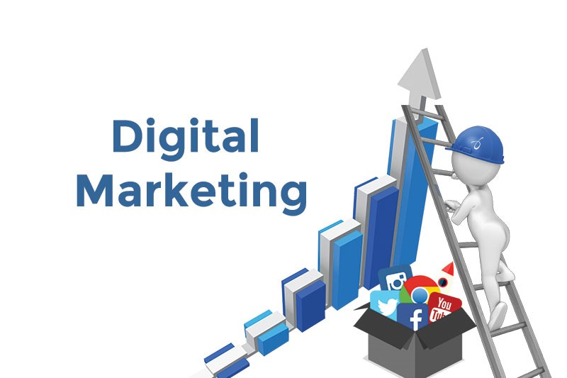 Driving Sales through Digital Marketing