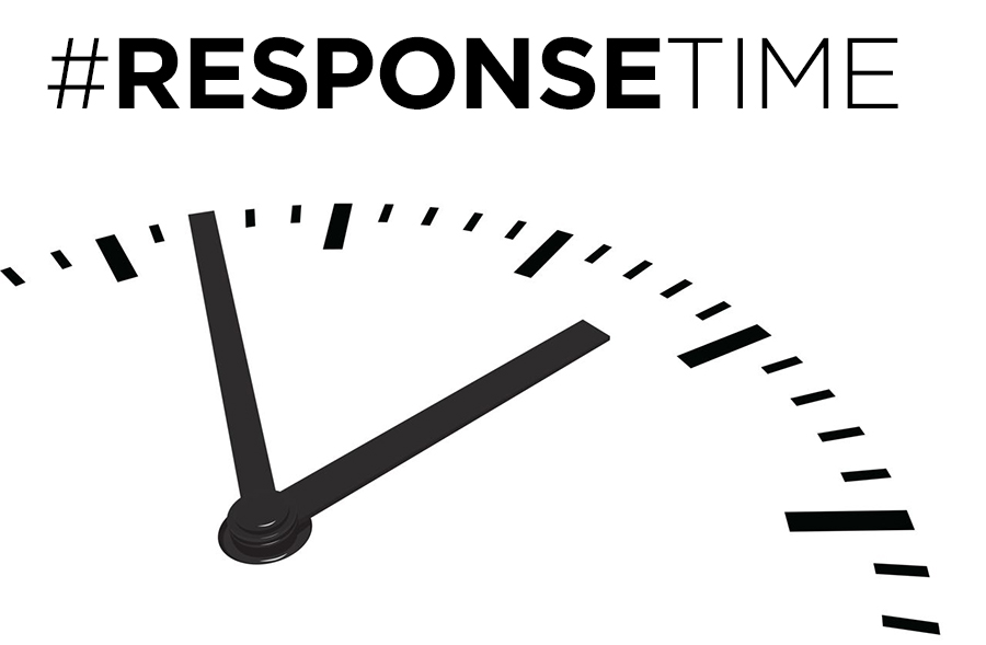 responsetime