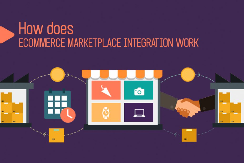 How does eCommerce Marketplace Integration Work