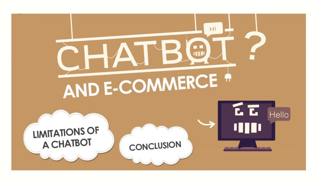 Chatbot and E-commerce