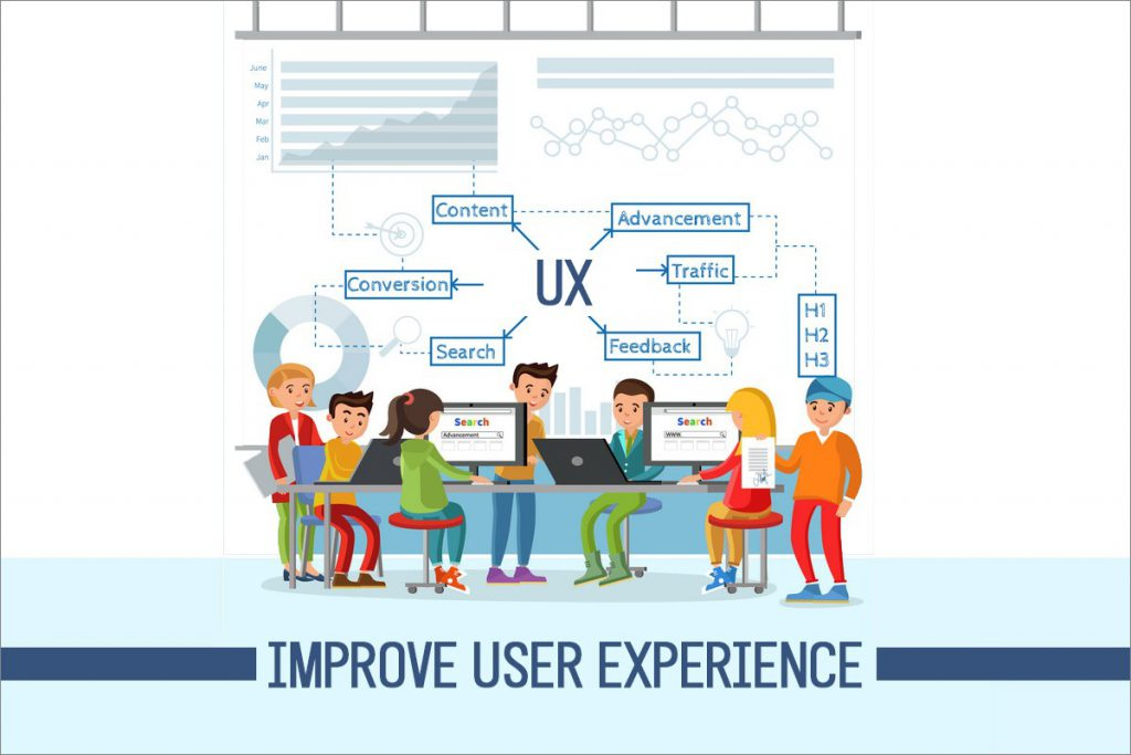 High customer engagement is not possible unless you provide your website visitors a great user experience.