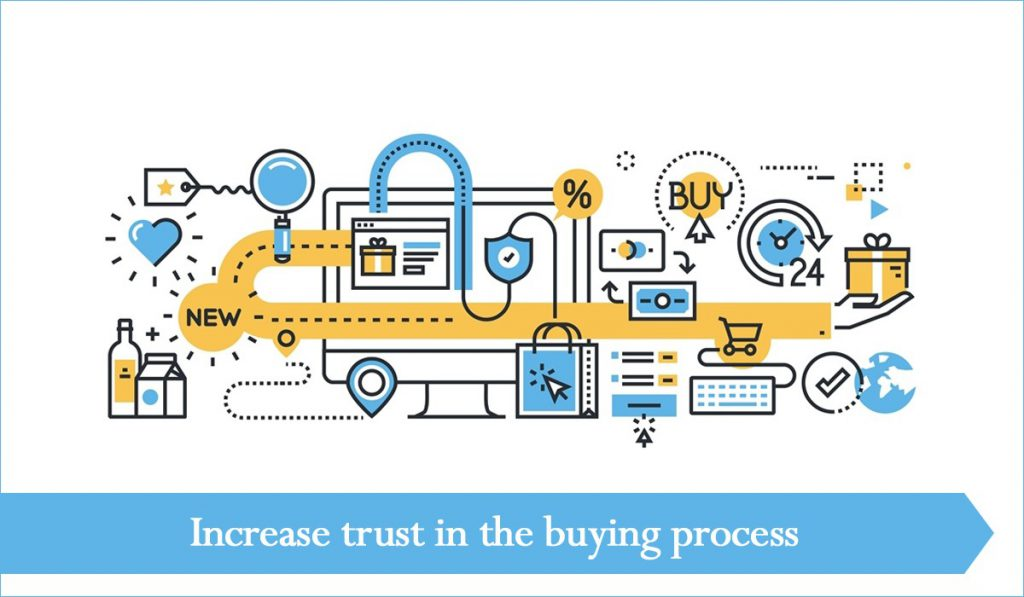 Increase trust in the buying process