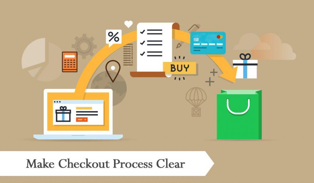 Make checkout process clear