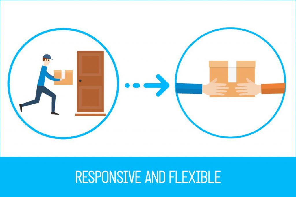 Responsive and flexible