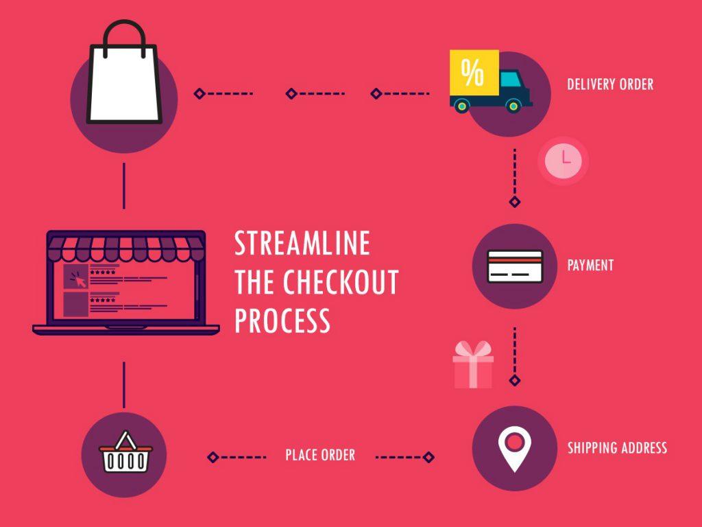 Streamline the checkout process