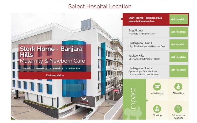 Top 10 Features to Have in a Hospital Website2