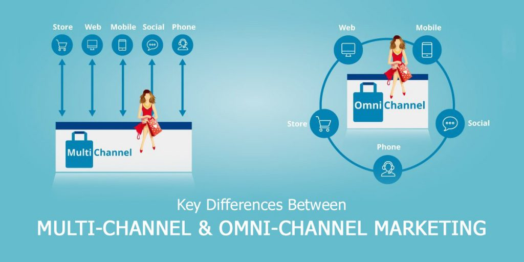 Key Differences Between Multi-channel and Omni-channel Marketing