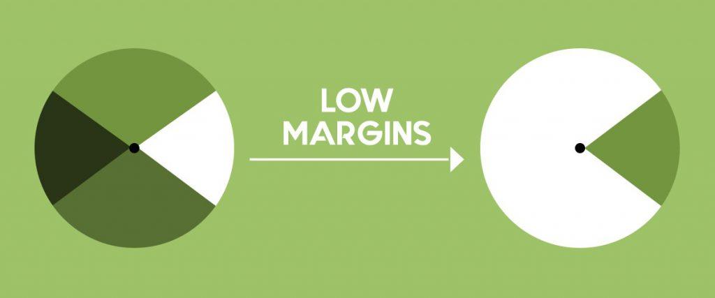 Low margins